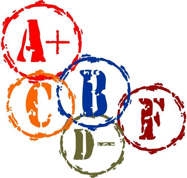 letter grades A+ B C D- F