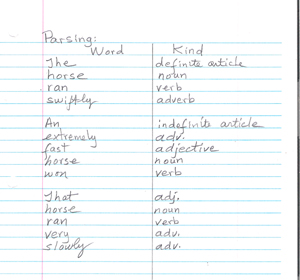 parsing with adverbs